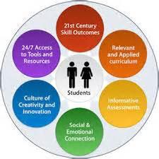 Curriculum vitae uk model